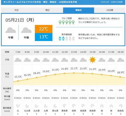 キングフィールズ天気