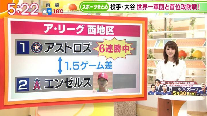 2018年04月24日新井恵理那の画像08枚目