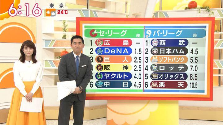 2018年04月26日新井恵理那の画像22枚目