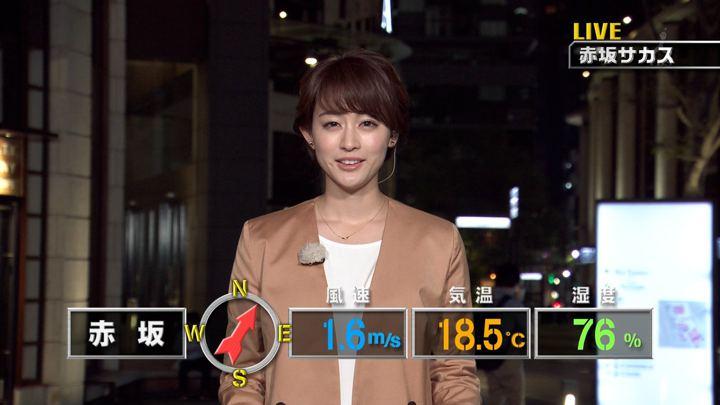 2018年04月28日新井恵理那の画像03枚目