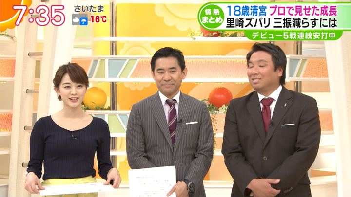 2018年05月08日新井恵理那の画像35枚目