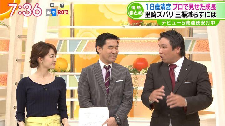 2018年05月08日新井恵理那の画像36枚目
