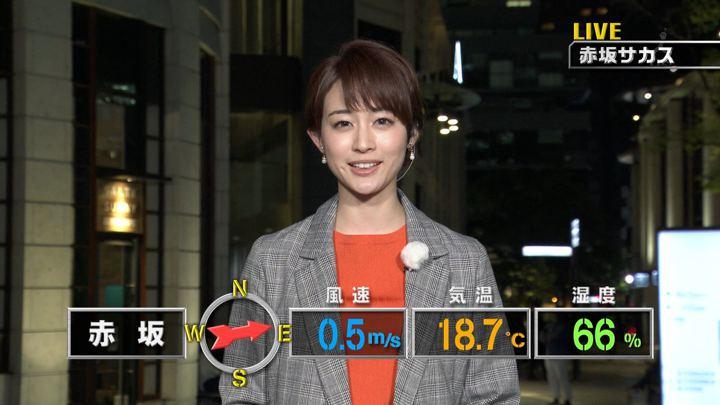 2018年05月12日新井恵理那の画像02枚目