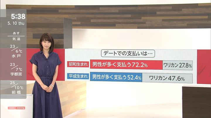 2018年05月10日海老原優香の画像05枚目