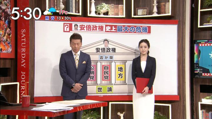 2018年04月14日古谷有美の画像01枚目