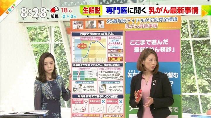 2018年04月16日古谷有美の画像02枚目