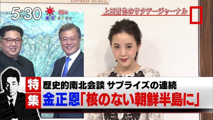 2018年04月28日古谷有美の画像02枚目