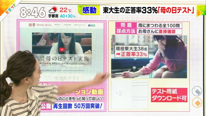 2018年05月04日古谷有美の画像02枚目