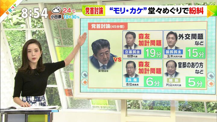 2018年05月31日古谷有美の画像03枚目
