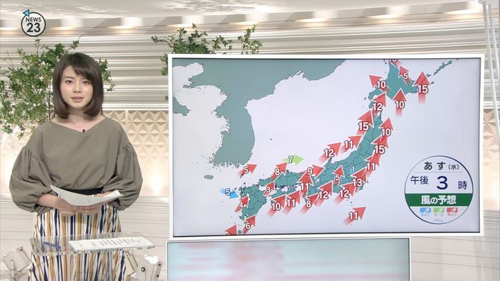 2018年04月10日皆川玲奈の画像10枚目