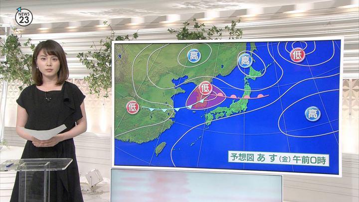 2018年05月17日皆川玲奈の画像03枚目