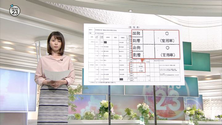 2018年05月18日皆川玲奈の画像03枚目