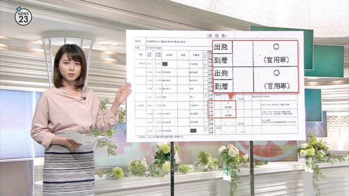 2018年05月18日皆川玲奈の画像05枚目