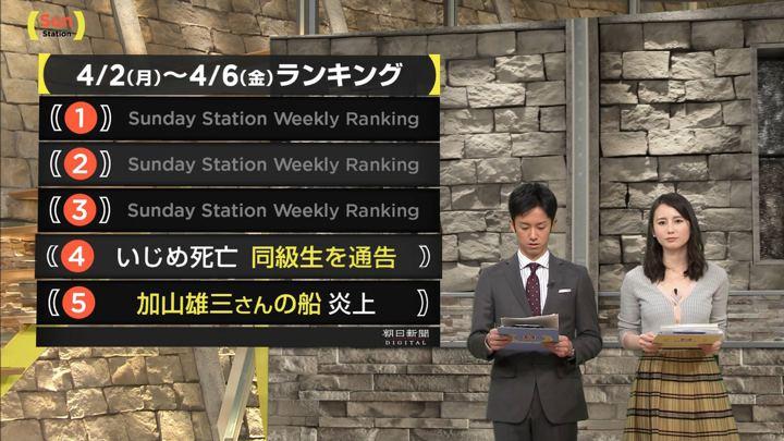 2018年04月08日森川夕貴の画像06枚目