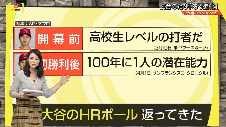 2018年04月08日森川夕貴の画像14枚目