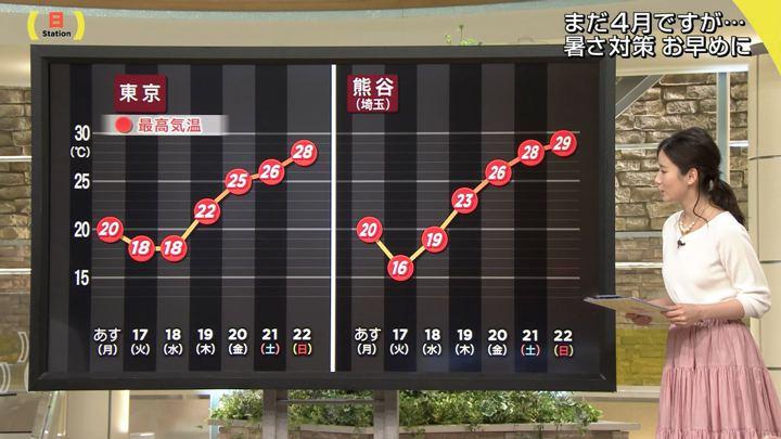 2018年04月15日森川夕貴の画像28枚目
