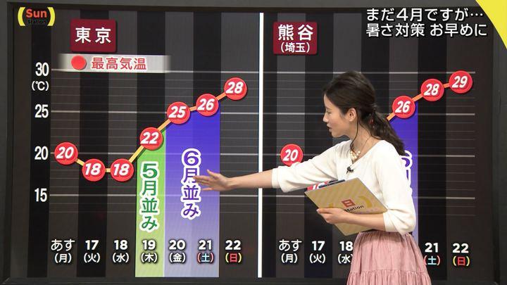2018年04月15日森川夕貴の画像29枚目