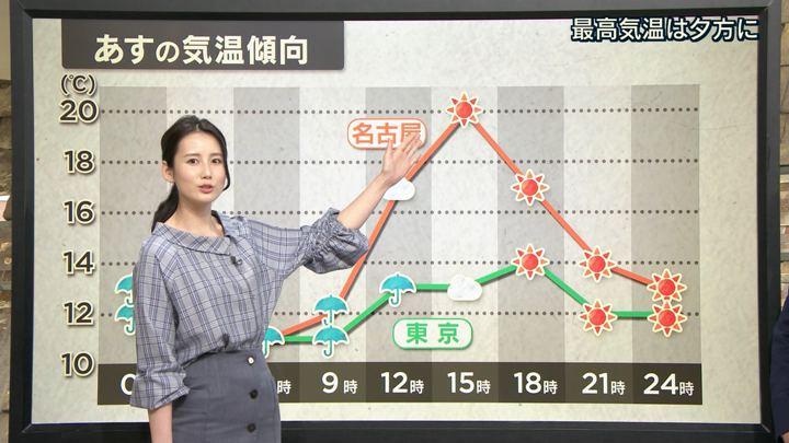 2018年04月17日森川夕貴の画像11枚目