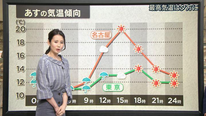 2018年04月17日森川夕貴の画像12枚目