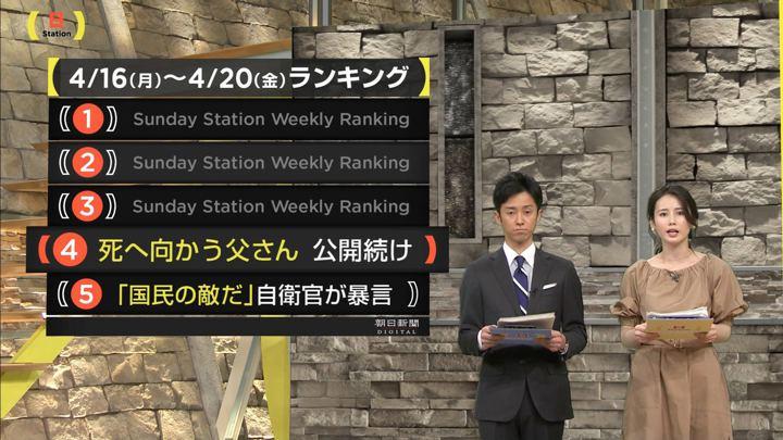 2018年04月22日森川夕貴の画像24枚目