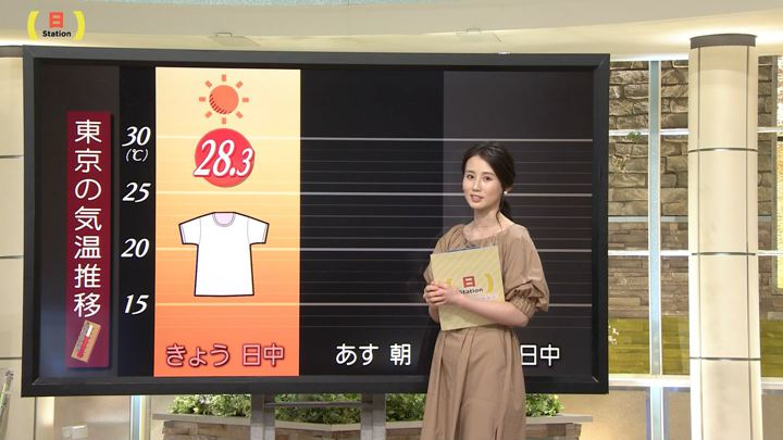 2018年04月22日森川夕貴の画像28枚目