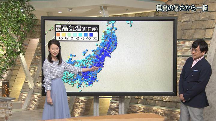 2018年04月23日森川夕貴の画像04枚目