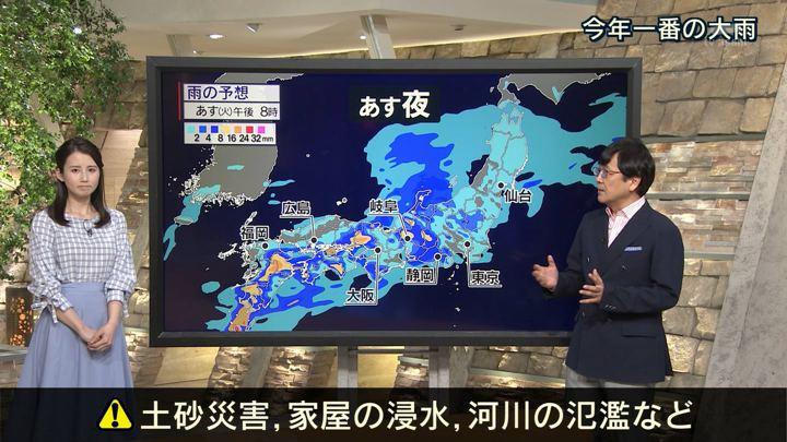 2018年04月23日森川夕貴の画像08枚目