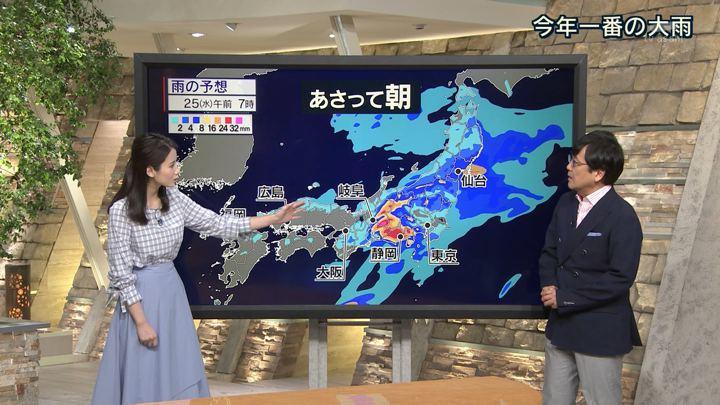 2018年04月23日森川夕貴の画像09枚目