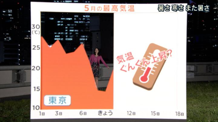 2018年05月09日森川夕貴の画像07枚目