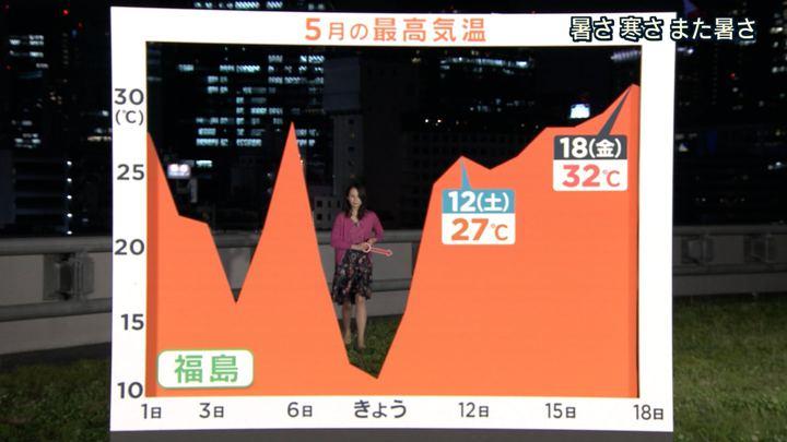 2018年05月09日森川夕貴の画像12枚目
