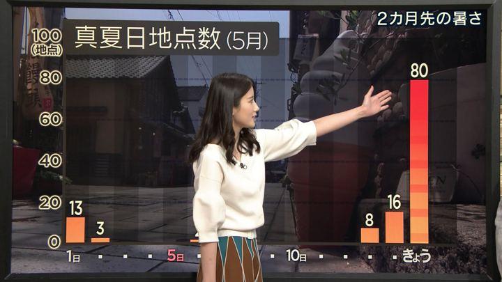 2018年05月15日森川夕貴の画像05枚目