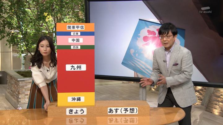 2018年05月15日森川夕貴の画像09枚目