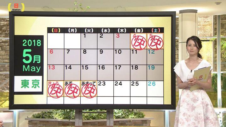 2018年05月20日森川夕貴の画像23枚目