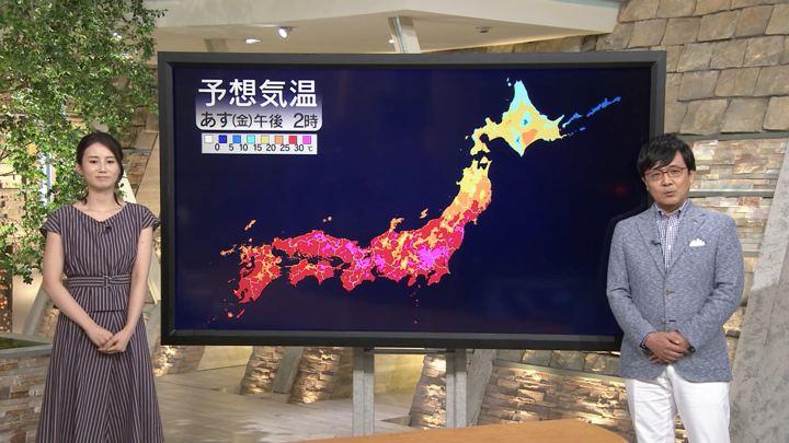 2018年05月24日森川夕貴の画像03枚目