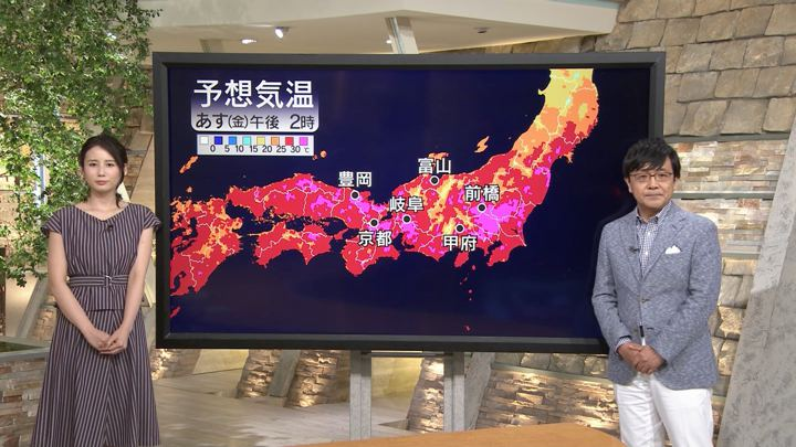 2018年05月24日森川夕貴の画像05枚目