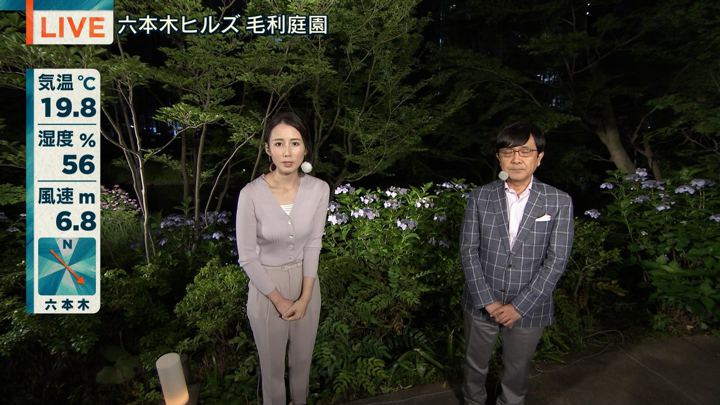 2018年05月31日森川夕貴の画像06枚目
