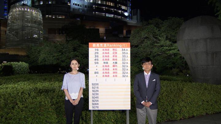 2018年06月04日森川夕貴の画像02枚目