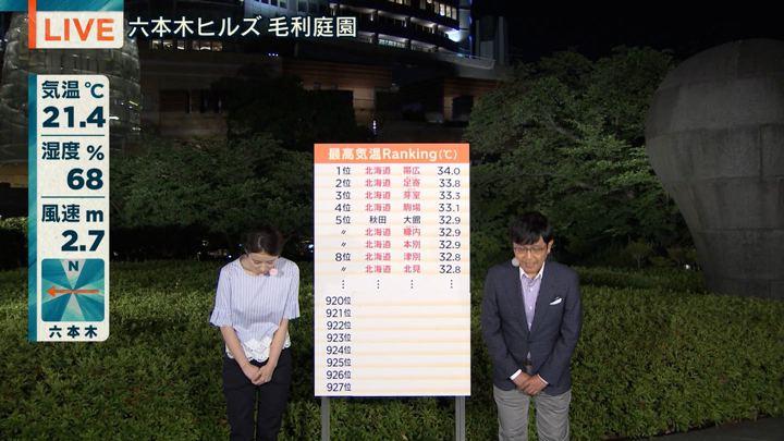 2018年06月04日森川夕貴の画像03枚目
