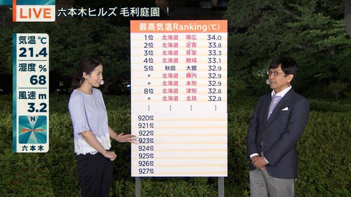 2018年06月04日森川夕貴の画像04枚目