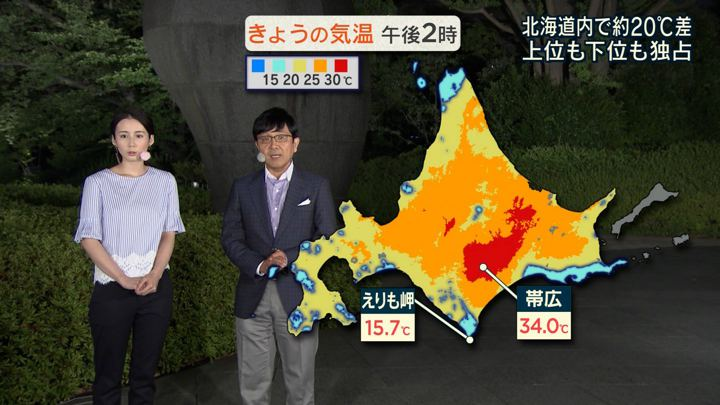 2018年06月04日森川夕貴の画像06枚目