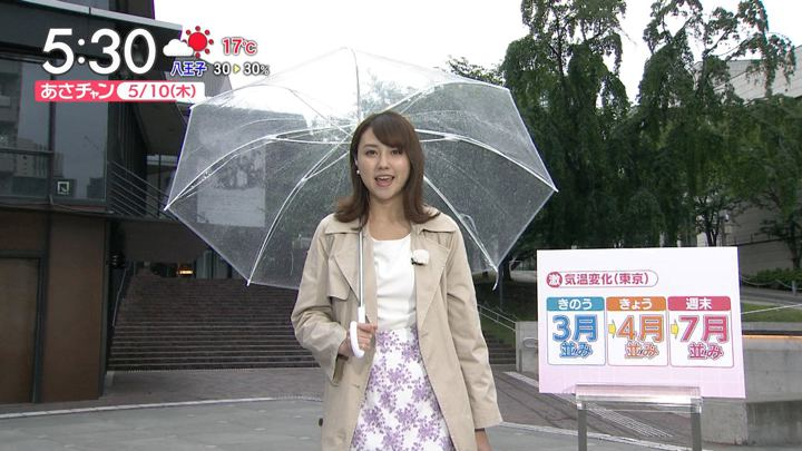 2018年05月10日山形純菜の画像02枚目