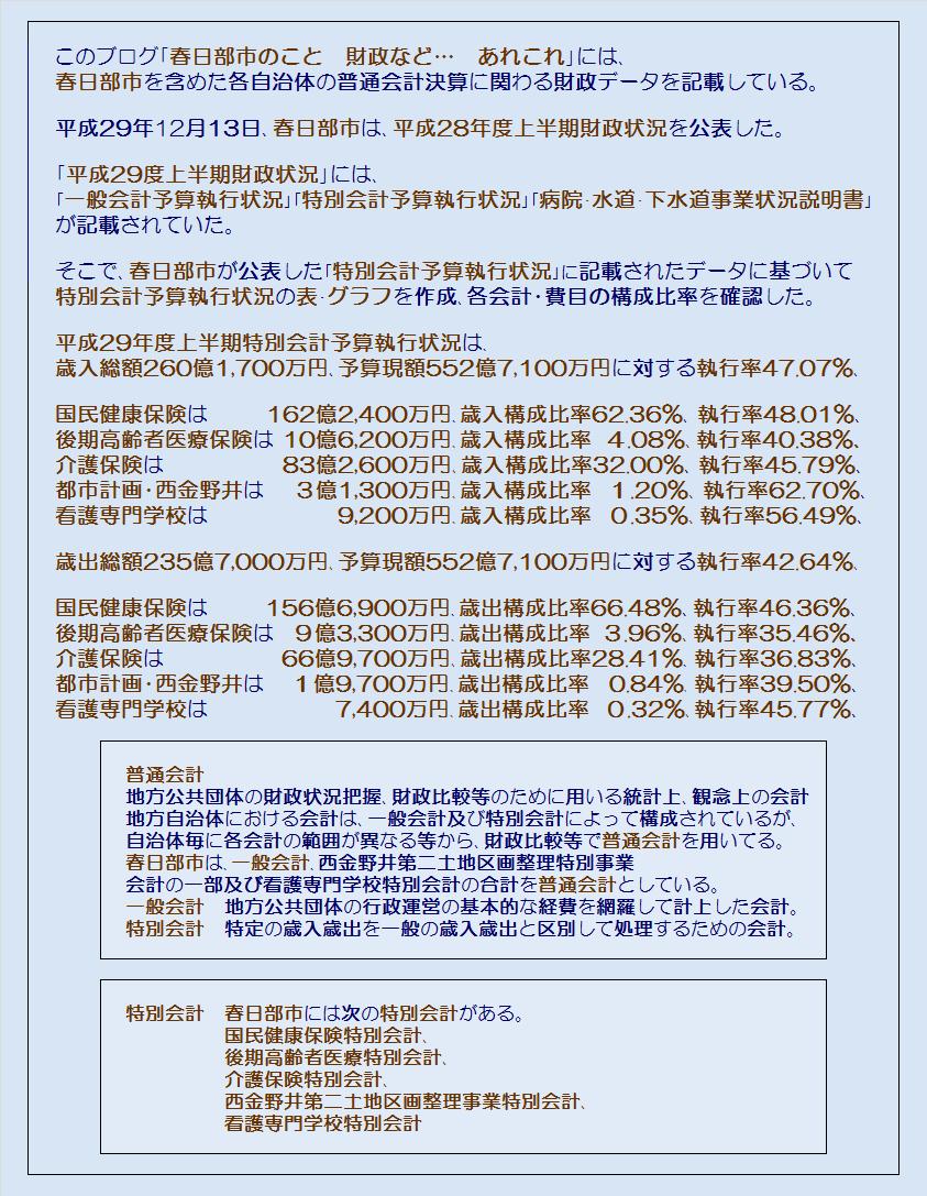 春日部市平成29年度上半期特別会計予算執行状況・コメント