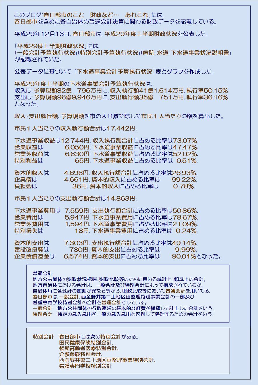 春日部市平成29年度上半期下水道事業予算執行状況・コメント