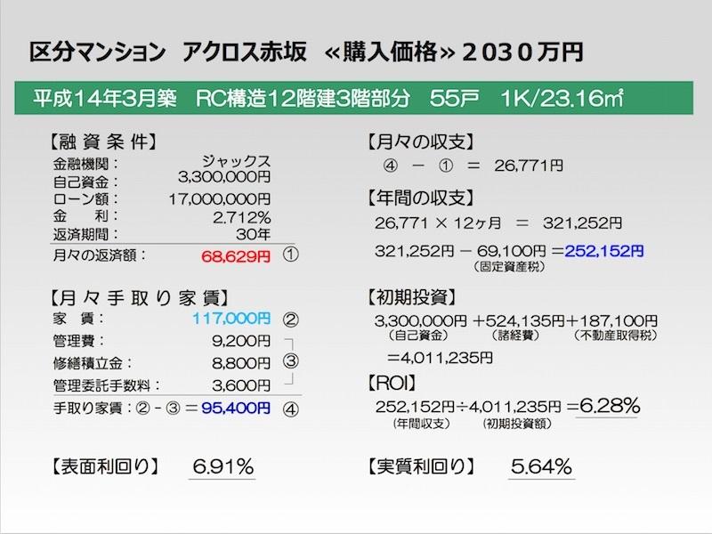 5_アクロス赤坂収支