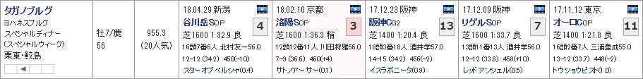京王杯SC_01