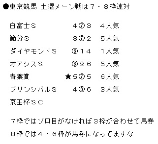 東京土曜メーン