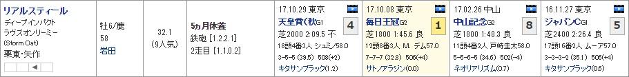 安田記念_02
