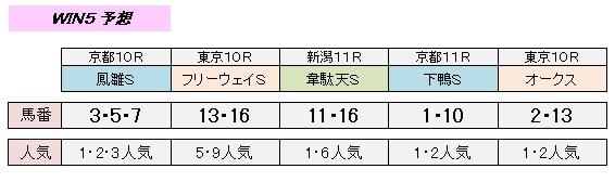 5_20_win5.jpg