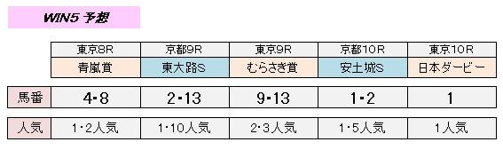 5_27_win5.jpg