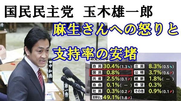 国民・玉木共同代表「支持率、ゼロではなくてよかった」
